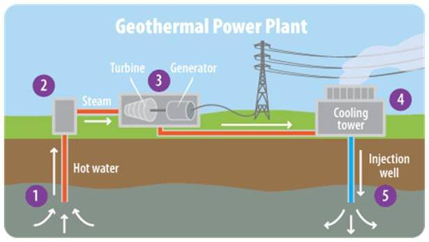 Renewable5_1